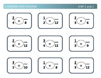 Common Core Explore 4.nf.1 and 4.nf.2 fractions
