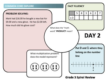 Common Core Explore Grade 3 Daily Spiral