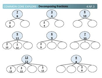 Common Core Explore Grade 4 Number and Operations Fractions Bundle