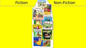 Common Core Fiction vs. NonFiction cut and paste