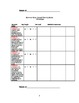 Common Core Fifth Grade Literacy Planning Guide with Sugge