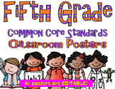 Common Core Fifth Grade Posters - Editable- (Melonheadz Edition)