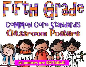 Common Core Fifth Grade Posters - Editable- (Melonheadz Edition)