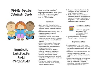 Common Core Fifth Grade Reading/Language Arts Parent Brochure