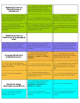 Common Core Filing Labels for Writing, Speaking, Listening