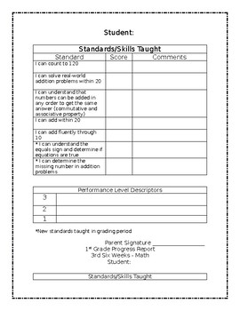 Common Core First Grade Math Progress Reports- Editable