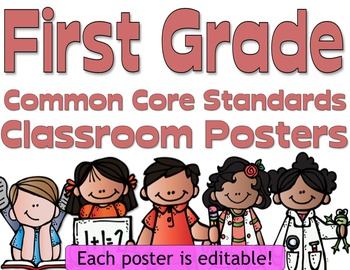 Common Core First Grade Posters - Editable- (Melonheadz Edition)