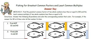 Common Core - Fishing for Greatest Common Factors and Leas