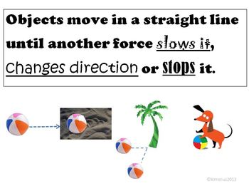 Common Core Force and Motion Laws of Motion