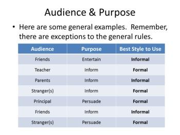 formal versus informal essays