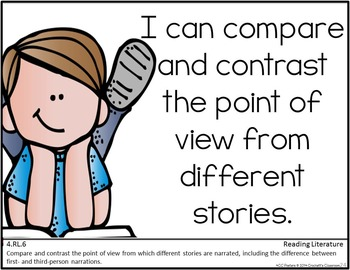 Common Core Fourth Grade ELA Posters (I can...) Melonheadz Edition