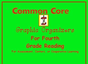 Common Core Fourth Grade Graphic Organizers for Reading