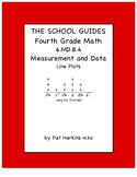 Common Core Fourth Grade Line Plots 4.MD.B.4