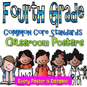 Common Core Fourth Grade Posters -Editale- (Melonheadz Edition)