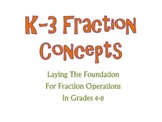 Fraction Concepts for K-grade 3: Common Core Based