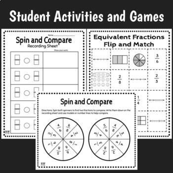 Fraction Unit: Interactive Notes, Worksheets and Games