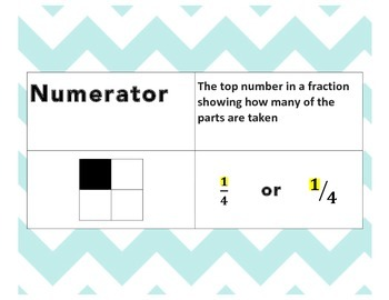 Common Core Fraction Vocabulary Number Sense