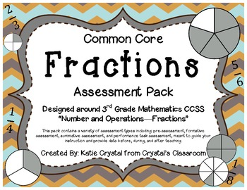 Common Core Fractions Assessment Pack