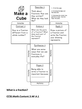 Common Core Fractions Discussion Cubes