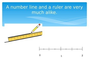 Common Core Fractions on a Number Line