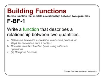 Common Core - Function Overview - Wall Display