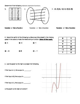 Common Core Functions worksheets