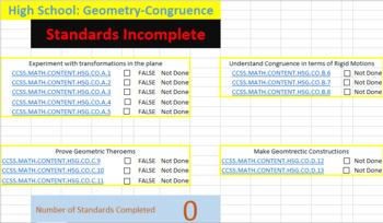 Common Core: Geometry: Congruence checklist