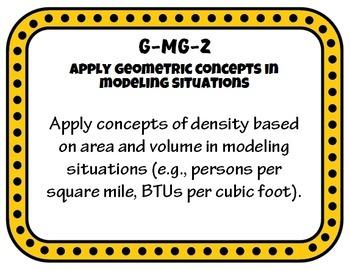 Common Core - Geometry: High School Common Core Standard Posters