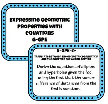 High School Common Core Geometry Standards Posters