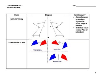 Common Core Geometry Unit 2 Vocabulary