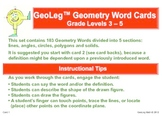 Elementary Common Core Geometry Vocabulary Cards