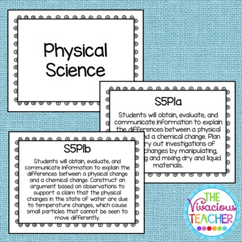 Common Core Georgia Performance Standards Posters Fifth Grade Science