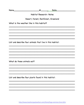 Science Habitat Research Reading/Writing/Speaking Unit-Common Core