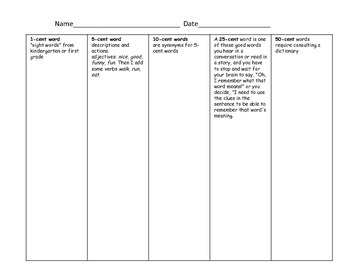 Writing Strategy to Teach Precise,General and Simplistic Language