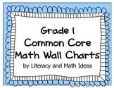 Common Core Grade 1 Math Wall Charts