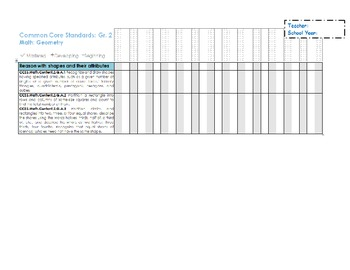 2nd Grade Common Core Math Checklists and Student Rosters