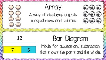 Common Core Grade 2 EnVisions Math Version 2016 Inspired Vocabulary Word Wall