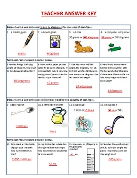 Common Core Grade 3 Mass and Capacity Assessment