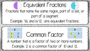 Common Core Grade 4 Envisions Math Version 2016 Vocabulary Wall Gray Background