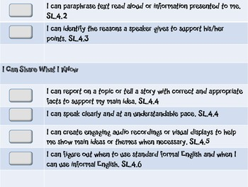 "Common Core Grade 4 ""I Can"" Statements and Checklists for Speaking and Listening"