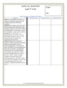 Common Core: Grade 5 Math Documentation