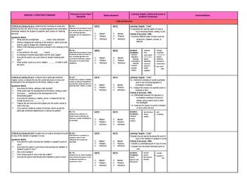 Common Core Grade 6 ELA Checklist Lesson Planning