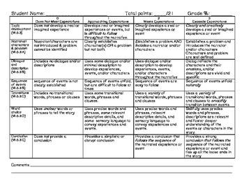 Common Core Grade 6 Narrative Writing Organizer & Rubric