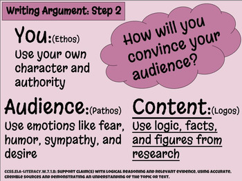 Common Core Grade 7: 5 Steps of Writing Argument
