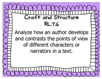 Common Core Grade 7 ELA Wall Charts
