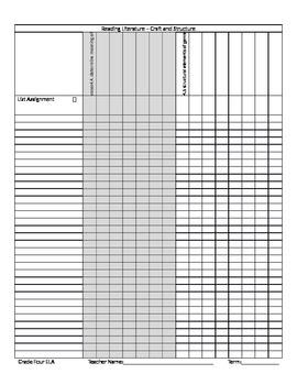 Common Core Gradebook
