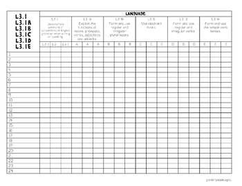 Common Core Gradebook - 3rd Grade