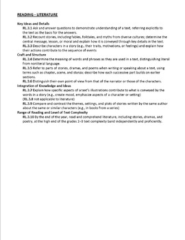 Common Core - Gradebook Record Sheets - ELA