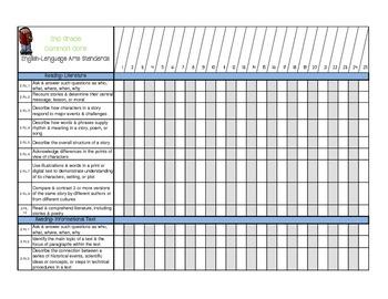 Common Core Gradebook for 2nd Grade