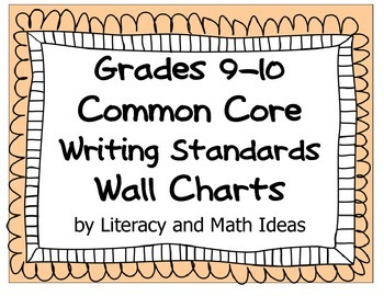 Common Core Grades 9-10 {Writing} Wall Charts